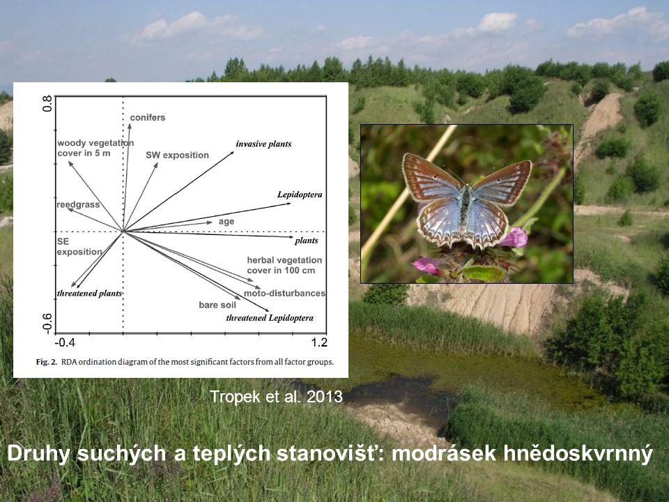Druhy suchých a teplých stanovišť: modrásek hnědoskvrnný Tropek et al. 2013