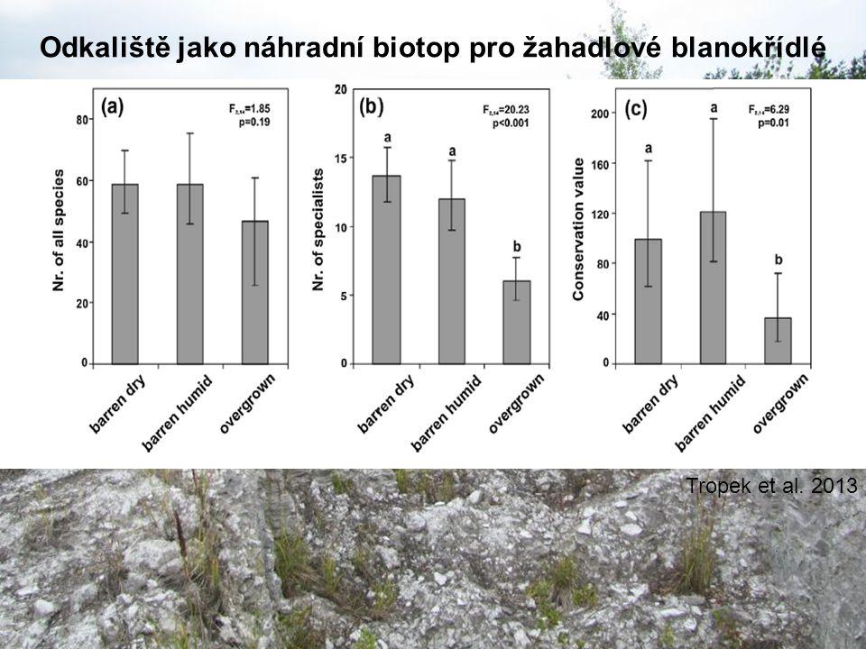 Tropek et al. 2013 Odkaliště jako náhradní biotop pro žahadlové blanokřídlé