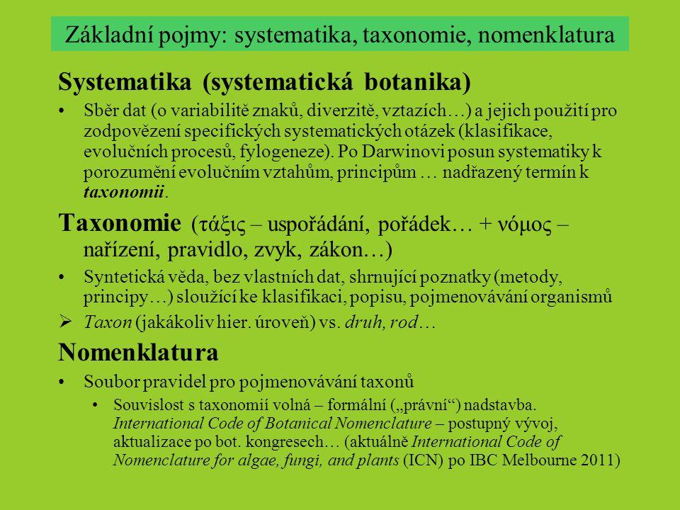 Základní pojmy: systematika, taxonomie, nomenklatura Systematika (systematická botanika) Sběr dat (o variabilitě znaků, diverzitě, vztazích…) a jejich použití pro zodpovězení specifických systematických otázek (klasifikace, evolučních procesů, fylogeneze).