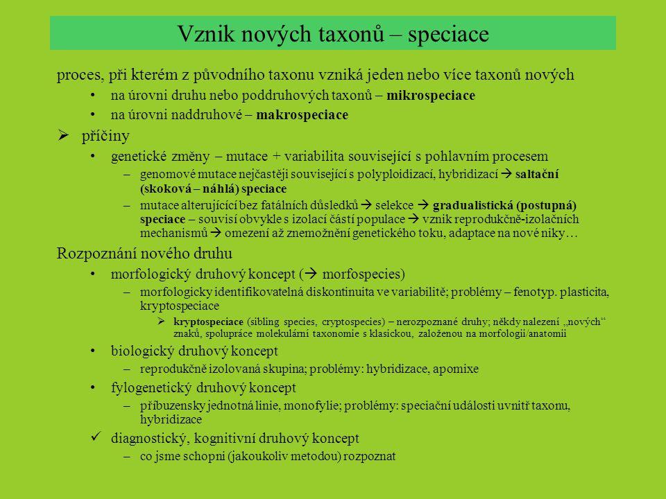 Vznik nových taxonů – speciace proces, při kterém z původního taxonu vzniká jeden nebo více taxonů nových na úrovni druhu nebo poddruhových taxonů – m