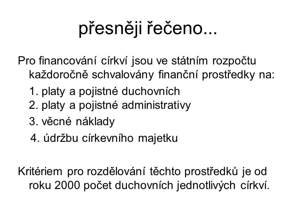 přesněji řečeno... Pro financování církví jsou ve státním rozpočtu každoročně schvalovány finanční prostředky na: 1. platy a pojistné duchovních 2. pl