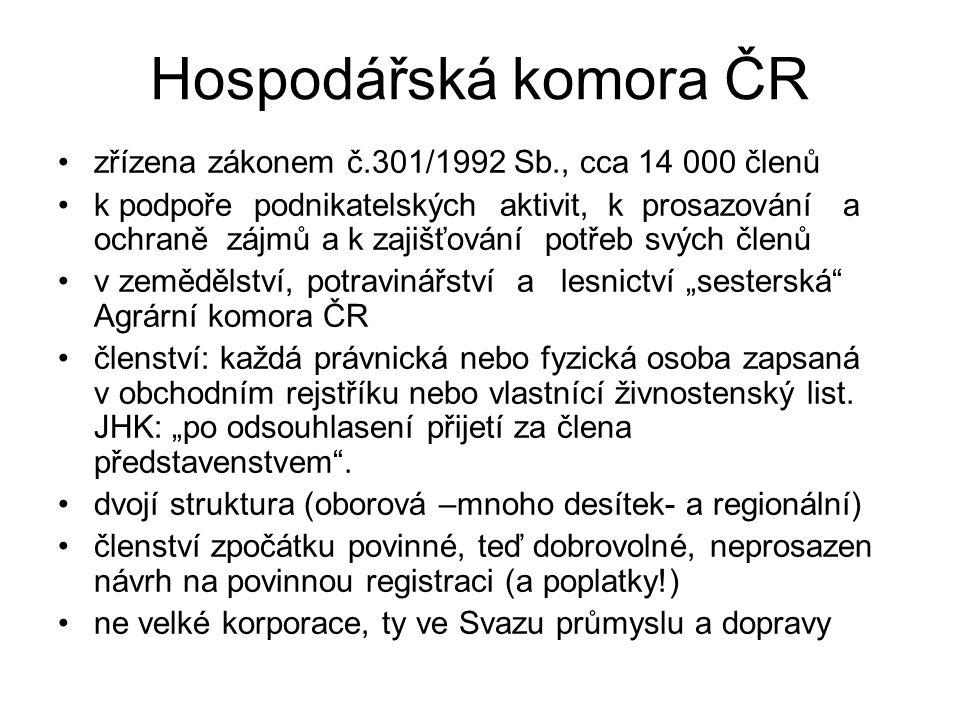 Hospodářská komora ČR zřízena zákonem č.301/1992 Sb., cca 14 000 členů k podpoře podnikatelských aktivit, k prosazování a ochraně zájmů a k zajišťován