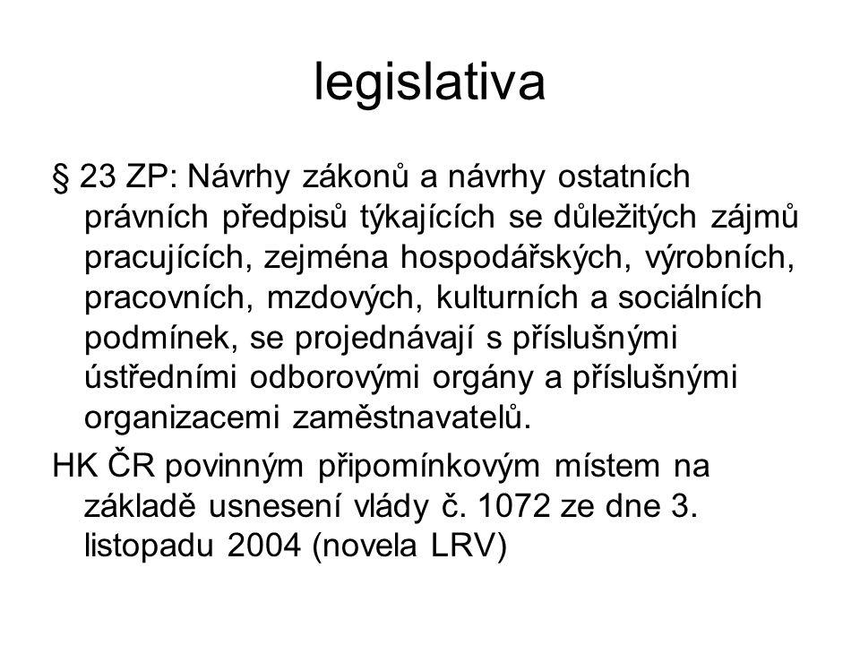 legislativa § 23 ZP: Návrhy zákonů a návrhy ostatních právních předpisů týkajících se důležitých zájmů pracujících, zejména hospodářských, výrobních,