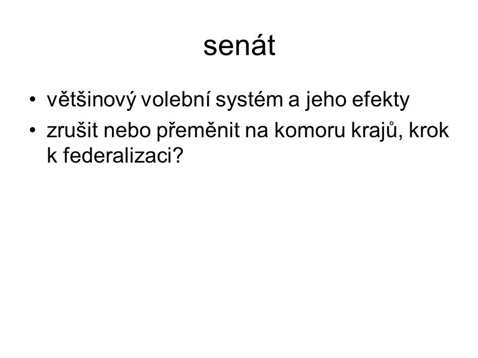 senát většinový volební systém a jeho efekty zrušit nebo přeměnit na komoru krajů, krok k federalizaci?