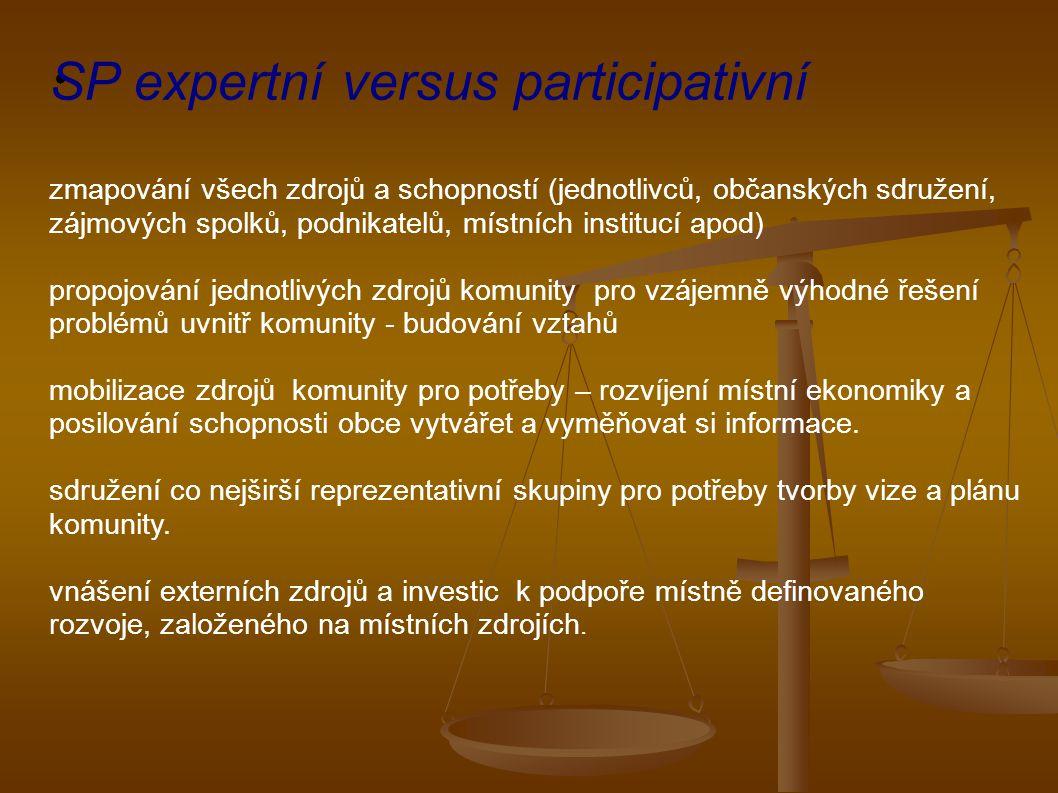 ● SP expertní versus participativní zmapování všech zdrojů a schopností (jednotlivců, občanských sdružení, zájmových spolků, podnikatelů, místních institucí apod) propojování jednotlivých zdrojů komunity pro vzájemně výhodné řešení problémů uvnitř komunity - budování vztahů mobilizace zdrojů komunity pro potřeby – rozvíjení místní ekonomiky a posilování schopnosti obce vytvářet a vyměňovat si informace.
