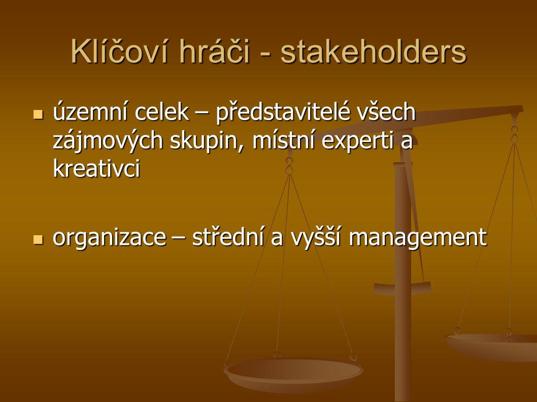 Klíčoví hráči - stakeholders územní celek – představitelé všech zájmových skupin, místní experti a kreativci územní celek – představitelé všech zájmových skupin, místní experti a kreativci organizace – střední a vyšší management organizace – střední a vyšší management