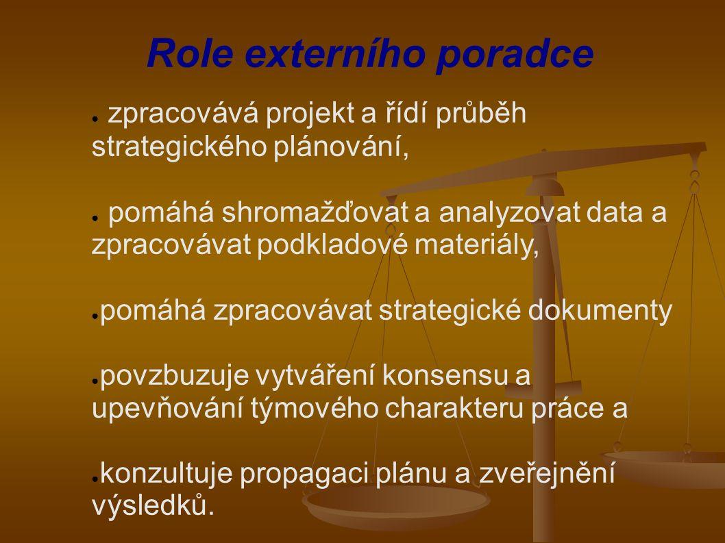 Role externího poradce ● zpracovává projekt a řídí průběh strategického plánování, ● pomáhá shromažďovat a analyzovat data a zpracovávat podkladové materiály, ● pomáhá zpracovávat strategické dokumenty ● povzbuzuje vytváření konsensu a upevňování týmového charakteru práce a ● konzultuje propagaci plánu a zveřejnění výsledků.