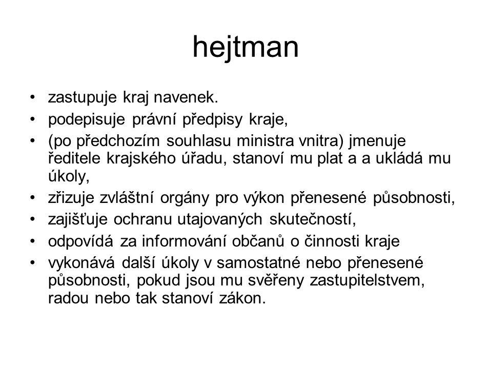 hejtman zastupuje kraj navenek. podepisuje právní předpisy kraje, (po předchozím souhlasu ministra vnitra) jmenuje ředitele krajského úřadu, stanoví m