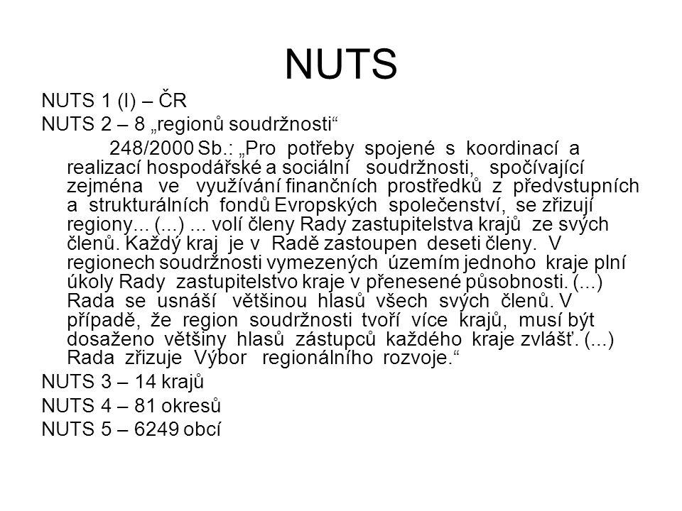 """NUTS NUTS 1 (I) – ČR NUTS 2 – 8 """"regionů soudržnosti"""" 248/2000 Sb.: """"Pro potřeby spojené s koordinací a realizací hospodářské a sociální soudržnosti,"""