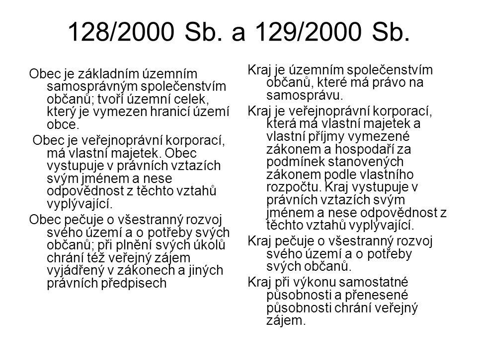 128/2000 Sb. a 129/2000 Sb. Obec je základním územním samosprávným společenstvím občanů; tvoří územní celek, který je vymezen hranicí území obce. Obec