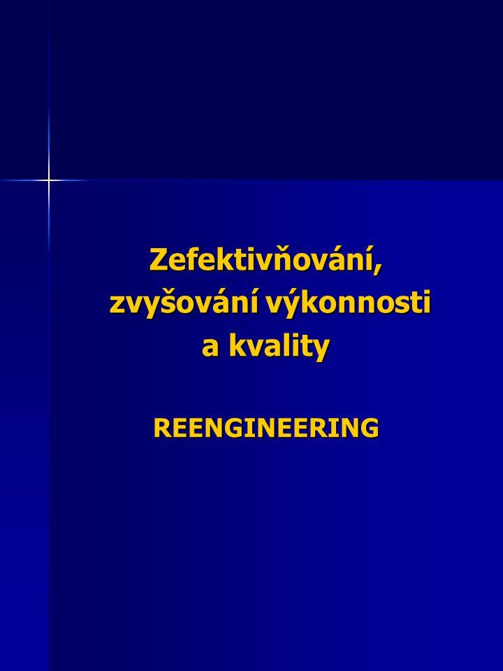 Zefektivňování, zvyšování výkonnosti zvyšování výkonnosti a kvality REENGINEERING