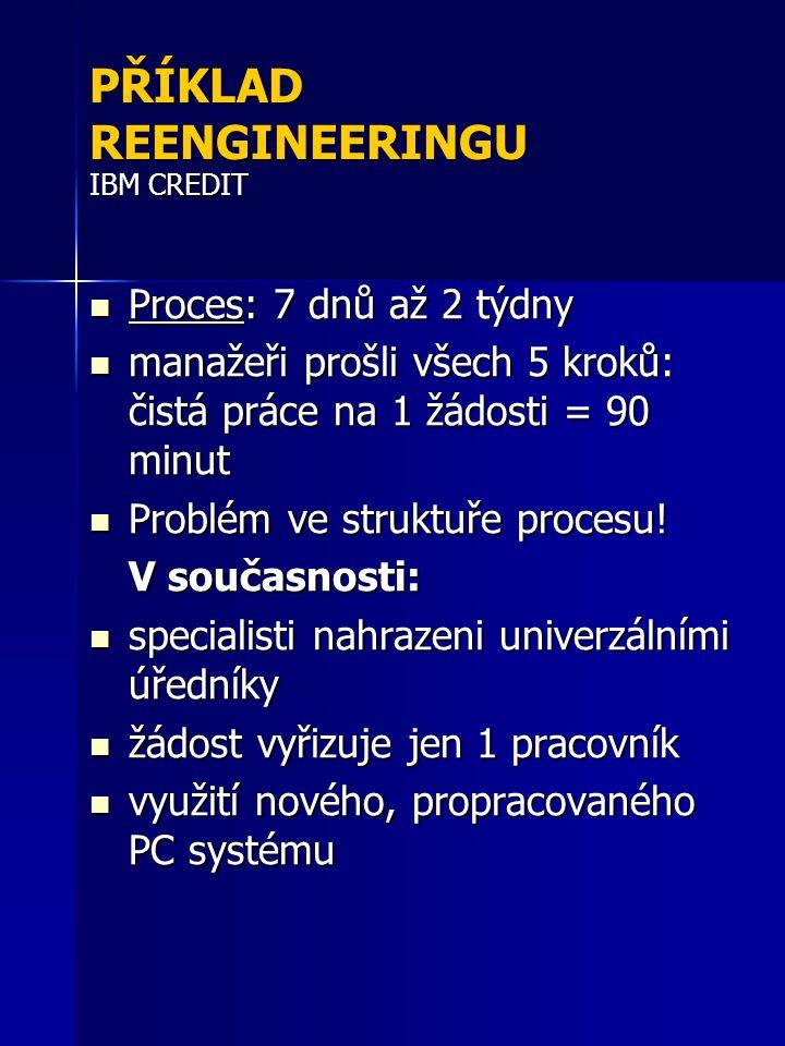 PŘÍKLAD REENGINEERINGU IBM CREDIT Proces: 7 dnů až 2 týdny Proces: 7 dnů až 2 týdny manažeři prošli všech 5 kroků: čistá práce na 1 žádosti = 90 minut manažeři prošli všech 5 kroků: čistá práce na 1 žádosti = 90 minut Problém ve struktuře procesu.