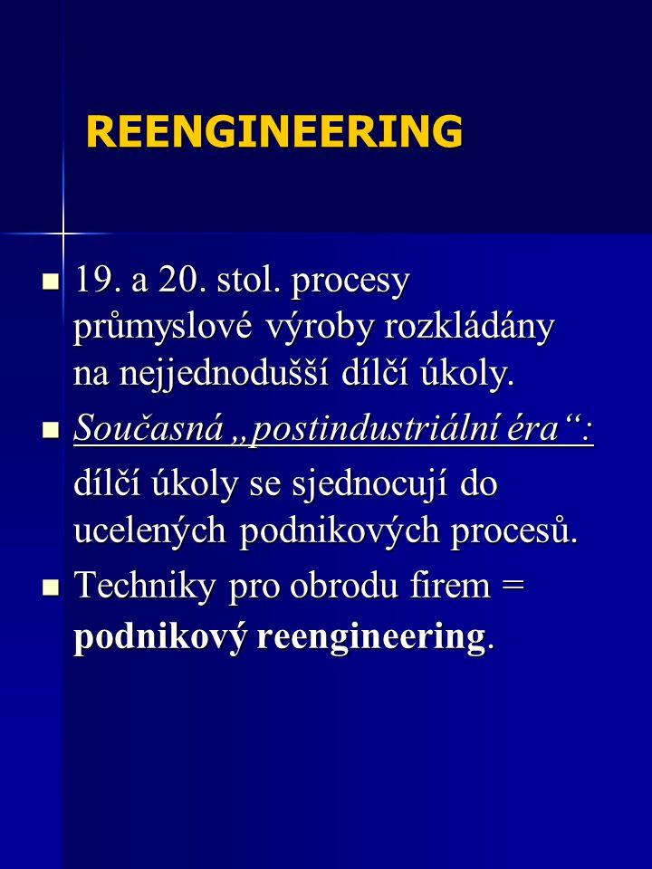 REENGINEERING 19. a 20. stol. procesy průmyslové výroby rozkládány na nejjednodušší dílčí úkoly.