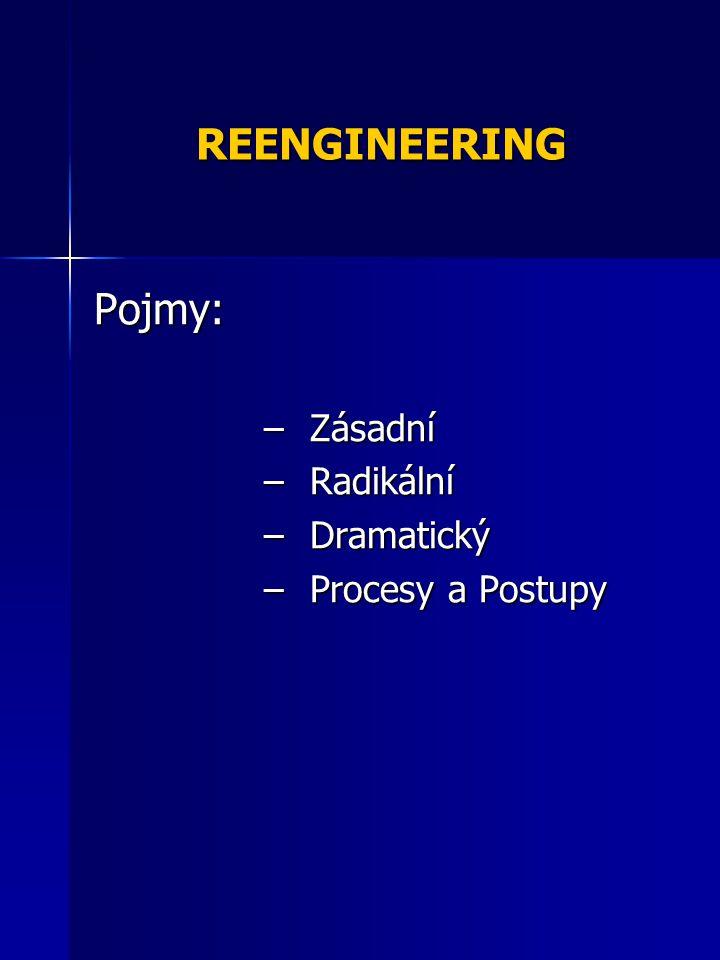 REENGINEERING Pojmy: –Zásadní –Radikální –Dramatický –Procesy a Postupy