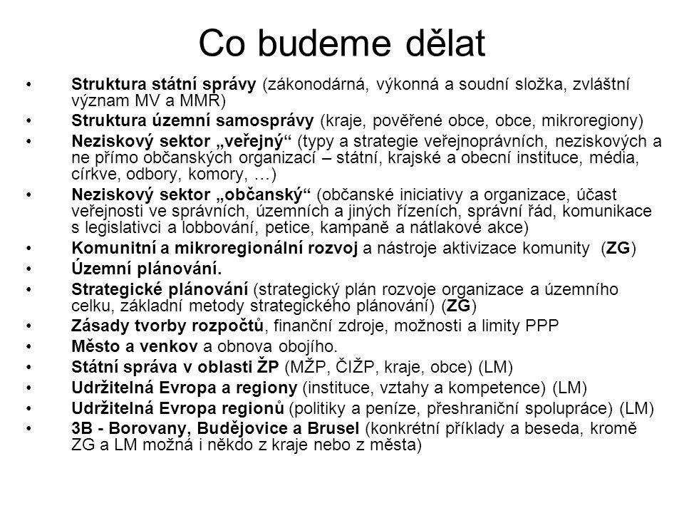 Způsob práce a komunikace –Literatura a web, viz dále –Okružní mejly (jiri.guth@ecn.cz) –Turnus L.