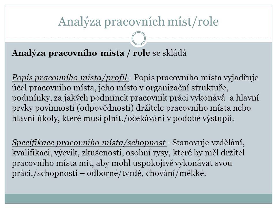 Analýza pracovních míst/role Analýza pracovního místa / role se skládá Popis pracovního místa/profil - Popis pracovního místa vyjadřuje účel pracovníh