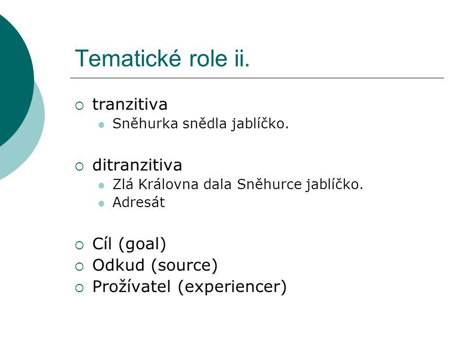 Tematické role ii. tranzitiva Sněhurka snědla jablíčko.