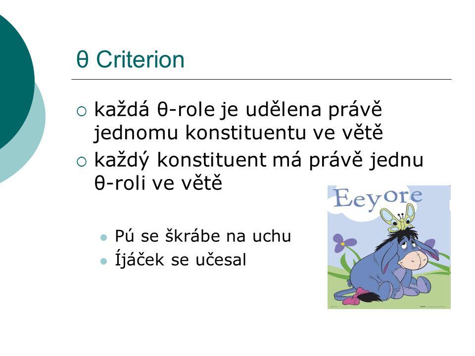 θ Criterion  každá θ-role je udělena právě jednomu konstituentu ve větě  každý konstituent má právě jednu θ-roli ve větě Pú se škrábe na uchu Íjáček se učesal