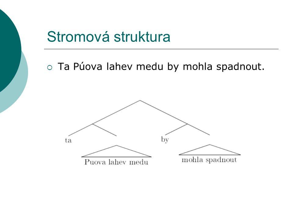 Stromová struktura  Ta Púova lahev medu by mohla spadnout.