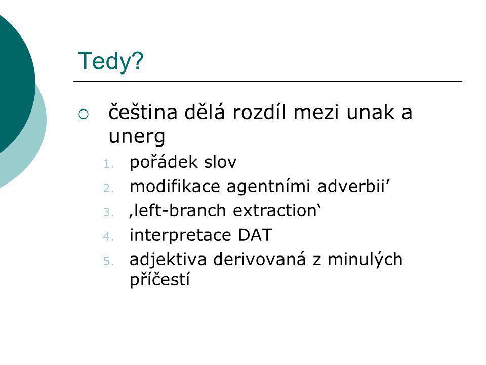 Tedy?  čeština dělá rozdíl mezi unak a unerg 1. pořádek slov 2. modifikace agentními adverbii' 3. 'left-branch extraction' 4. interpretace DAT 5. adj