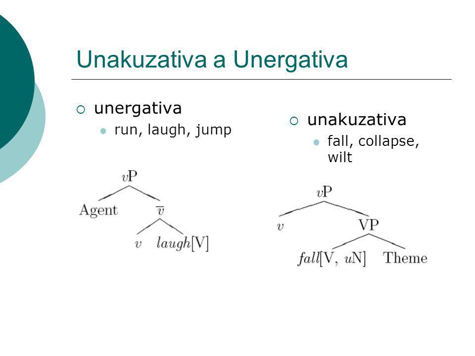 Unakuzativa a Unergativa  unergativa run, laugh, jump  unakuzativa fall, collapse, wilt