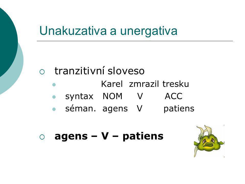 Unakuzativa a unergativa  tranzitivní sloveso Karel zmrazil tresku syntax NOMV ACC séman. agens V patiens  agens – V – patiens