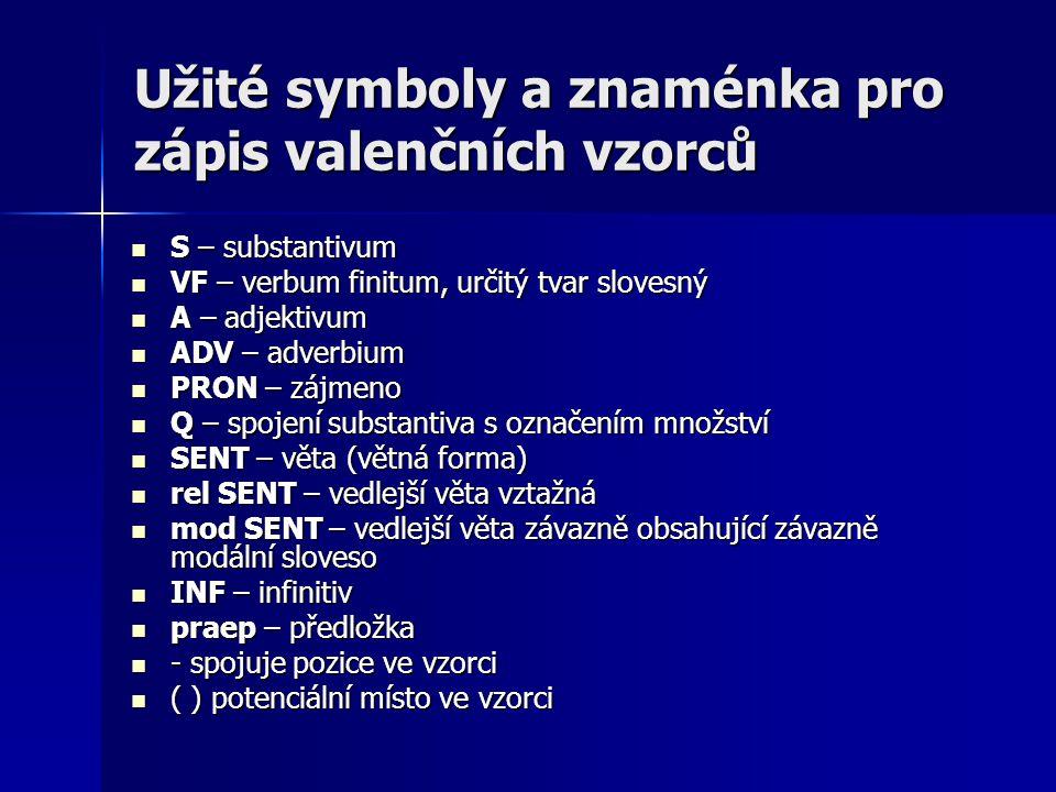 Užité symboly a znaménka pro zápis valenčních vzorců S – substantivum S – substantivum VF – verbum finitum, určitý tvar slovesný VF – verbum finitum, určitý tvar slovesný A – adjektivum A – adjektivum ADV – adverbium ADV – adverbium PRON – zájmeno PRON – zájmeno Q – spojení substantiva s označením množství Q – spojení substantiva s označením množství SENT – věta (větná forma) SENT – věta (větná forma) rel SENT – vedlejší věta vztažná rel SENT – vedlejší věta vztažná mod SENT – vedlejší věta závazně obsahující závazně modální sloveso mod SENT – vedlejší věta závazně obsahující závazně modální sloveso INF – infinitiv INF – infinitiv praep – předložka praep – předložka - spojuje pozice ve vzorci - spojuje pozice ve vzorci ( ) potenciální místo ve vzorci ( ) potenciální místo ve vzorci
