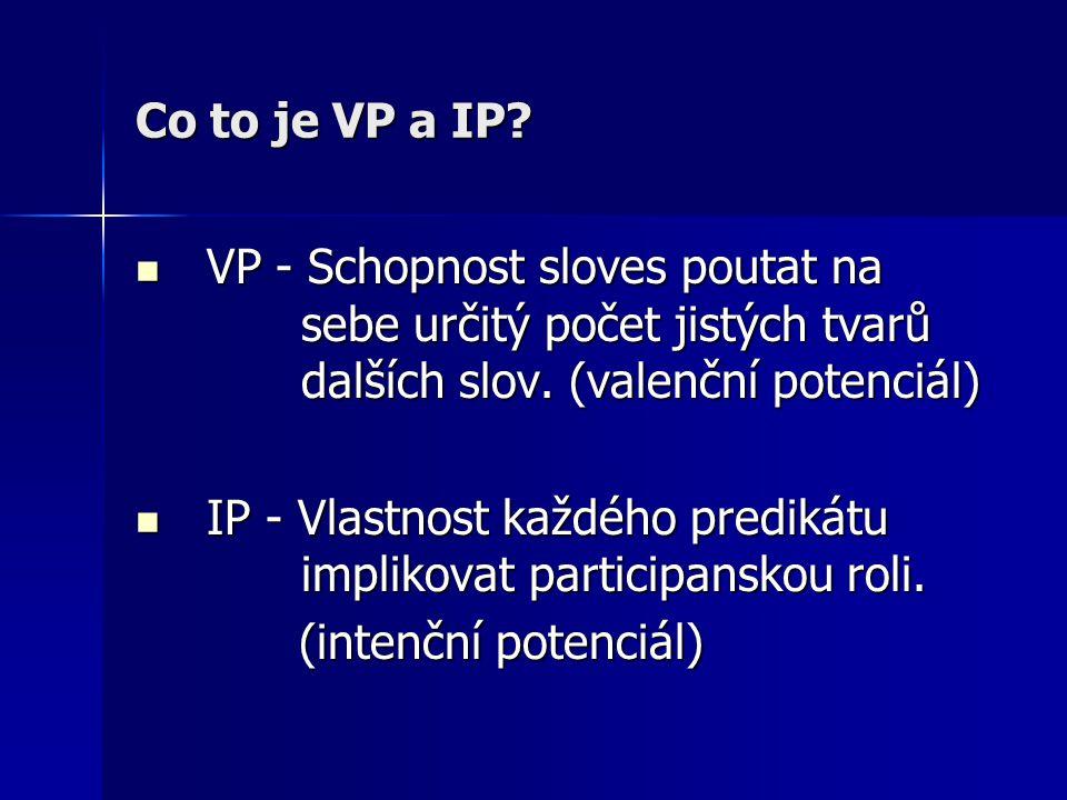 Co to je VP a IP. VP - Schopnost sloves poutat na sebe určitý počet jistých tvarů dalších slov.