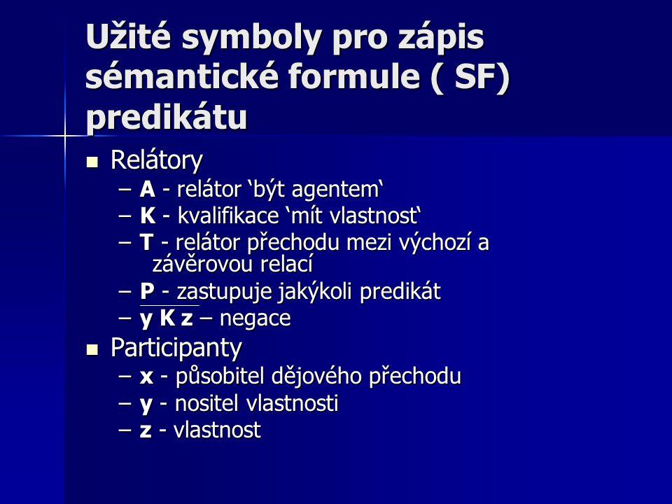 Užité symboly pro zápis sémantické formule ( SF) predikátu Relátory Relátory –A - relátor 'být agentem' –K - kvalifikace 'mít vlastnost' –T - relátor přechodu mezi výchozí a závěrovou relací –P - zastupuje jakýkoli predikát –y K z – negace Participanty Participanty –x - působitel dějového přechodu –y - nositel vlastnosti –z - vlastnost