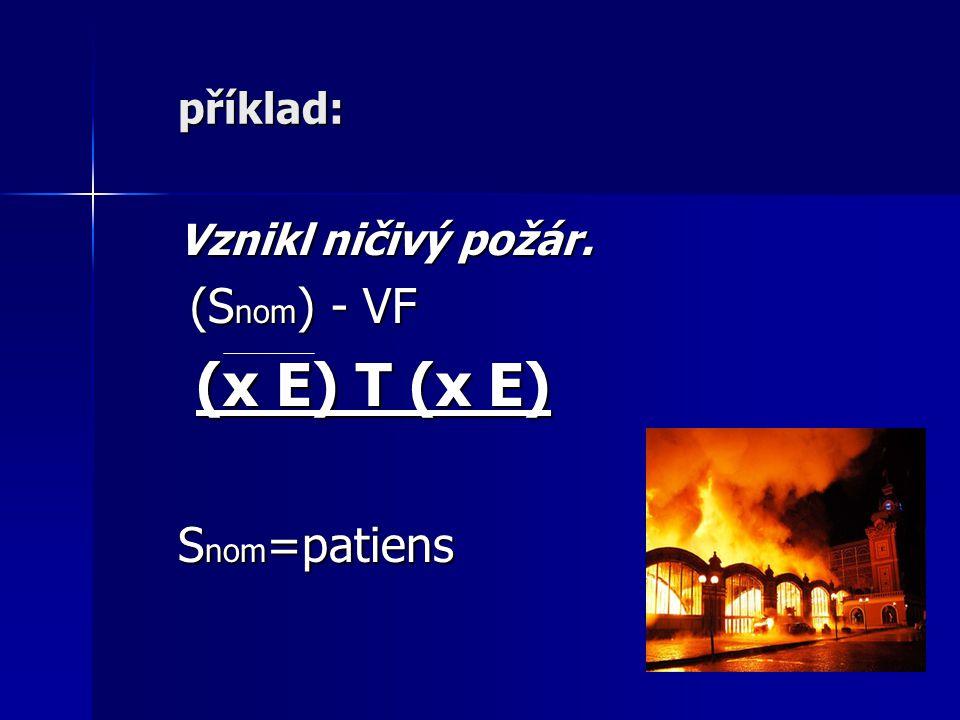 příklad: Vznikl ničivý požár.