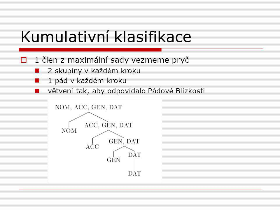 Kumulativní klasifikace  1 člen z maximální sady vezmeme pryč 2 skupiny v každém kroku 1 pád v každém kroku větvení tak, aby odpovídalo Pádové Blízko