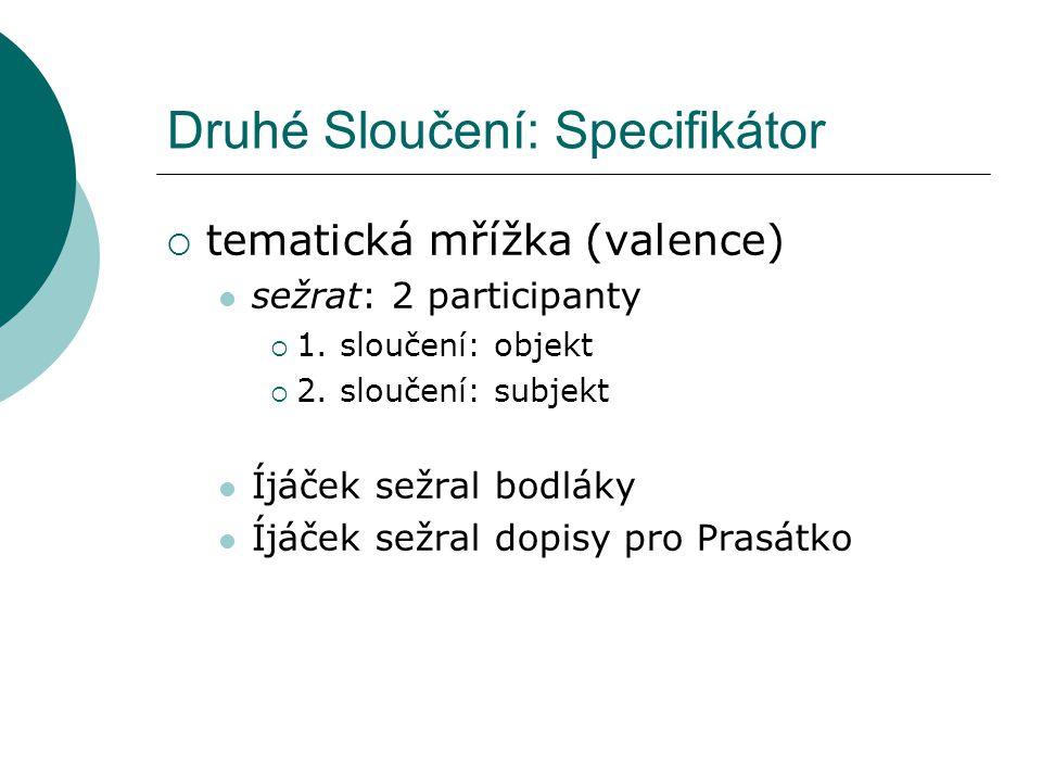 Druhé Sloučení: Specifikátor  tematická mřížka (valence) sežrat: 2 participanty  1.