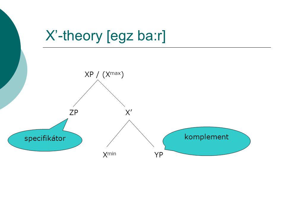 X'-theory [egz ba:r] X min YP X' XP / (X max ) ZP komplement specifikátor