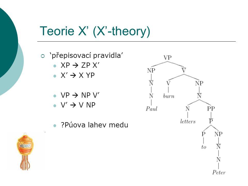 Teorie X' (X'-theory)  'přepisovací pravidla' XP  ZP X' X'  X YP VP  NP V' V'  V NP Púova lahev medu