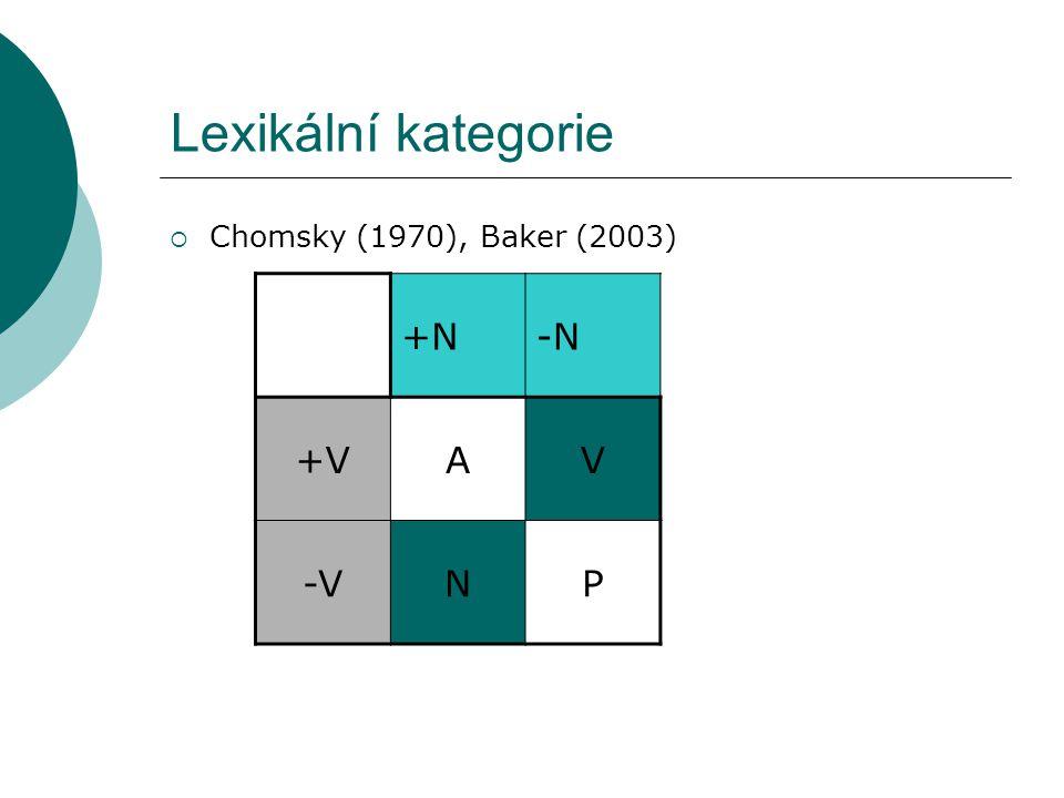 Lexikální kategorie  Chomsky (1970), Baker (2003) +N-N +VAV -VNP