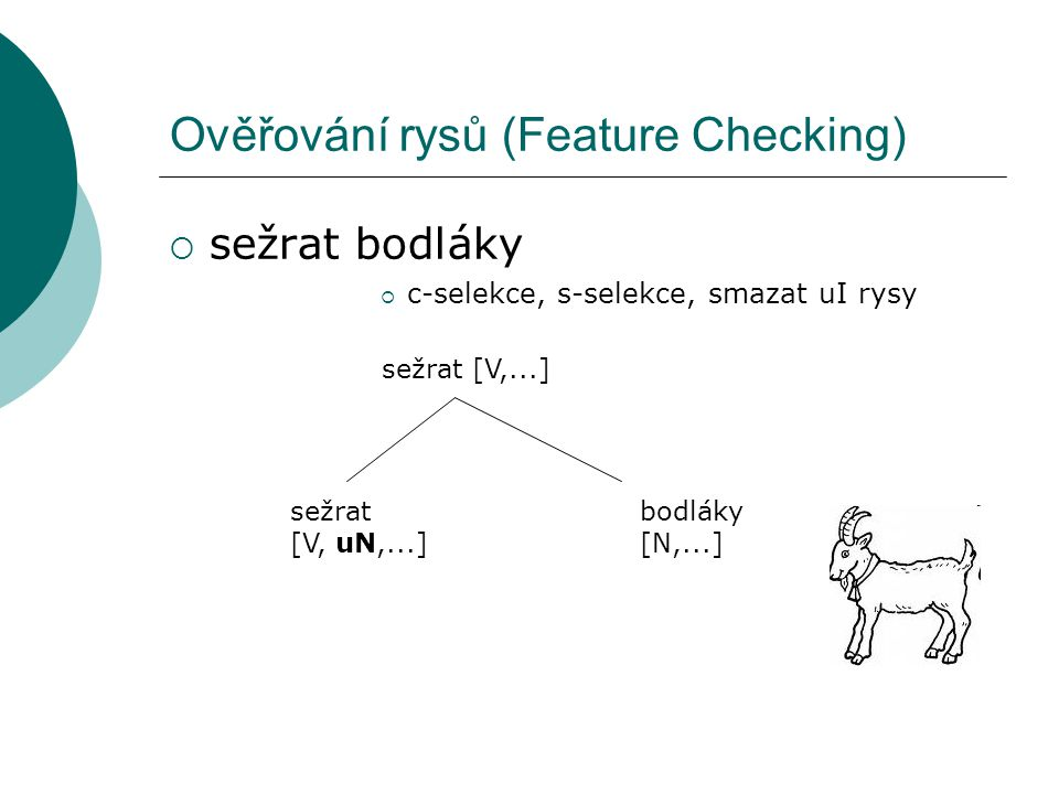 Ověřování rysů (Feature Checking)  sežrat bodláky  c-selekce, s-selekce, smazat uI rysy sežrat [V, uN,...] bodláky [N,...] sežrat [V,...]