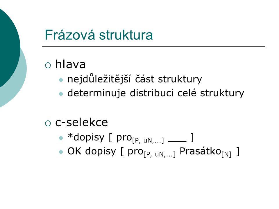 Frázová struktura  hlava nejdůležitější část struktury determinuje distribuci celé struktury  c-selekce *dopisy [ pro [P, uN,...] ___ ] OK dopisy [ pro [P, uN,...] Prasátko [N] ]