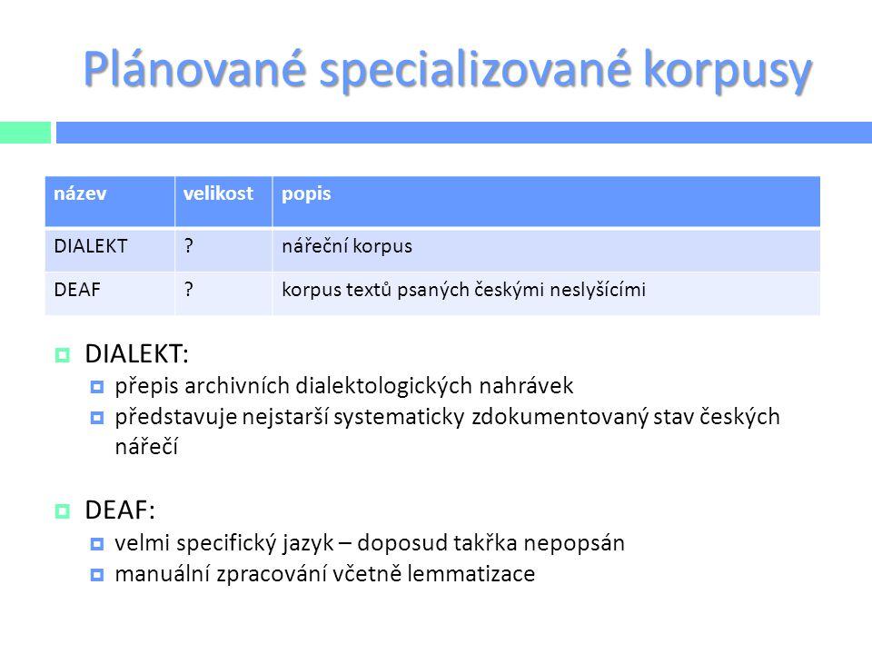 Plánované specializované korpusy  DIALEKT:  přepis archivních dialektologických nahrávek  představuje nejstarší systematicky zdokumentovaný stav če