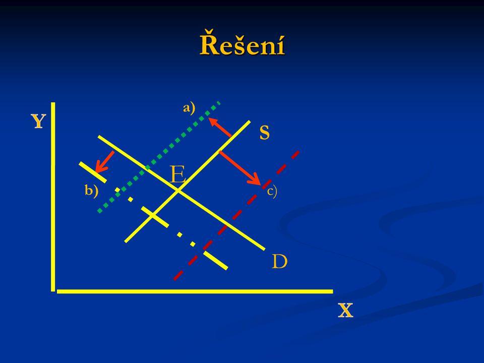 Řešení S D b) a) c) E