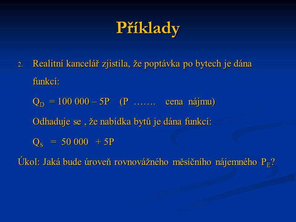 Příklady 2. Realitní kancelář zjistila, že poptávka po bytech je dána funkcí: Q D = 100 000 – 5P (P ……. cena nájmu) Odhaduje se, že nabídka bytů je dá
