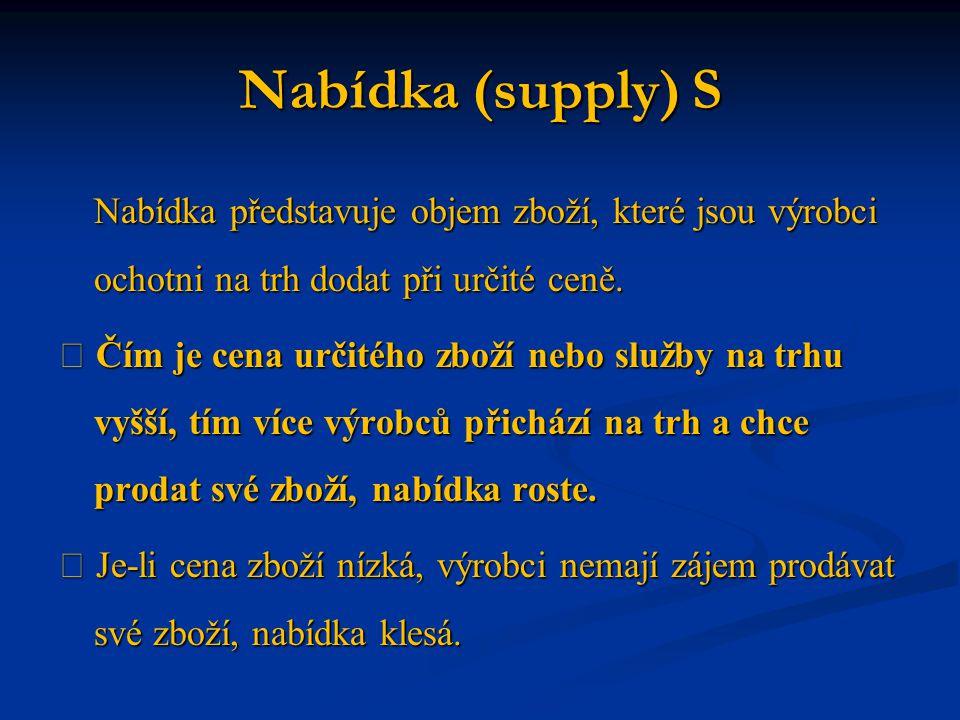 Nabídka (supply) S Nabídka představuje objem zboží, které jsou výrobci ochotni na trh dodat při určité ceně. Nabídka představuje objem zboží, které js