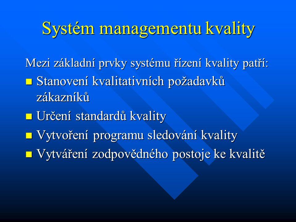 Systém managementu kvality Mezi základní prvky systému řízení kvality patří: Stanovení kvalitativních požadavků zákazníků Stanovení kvalitativních pož