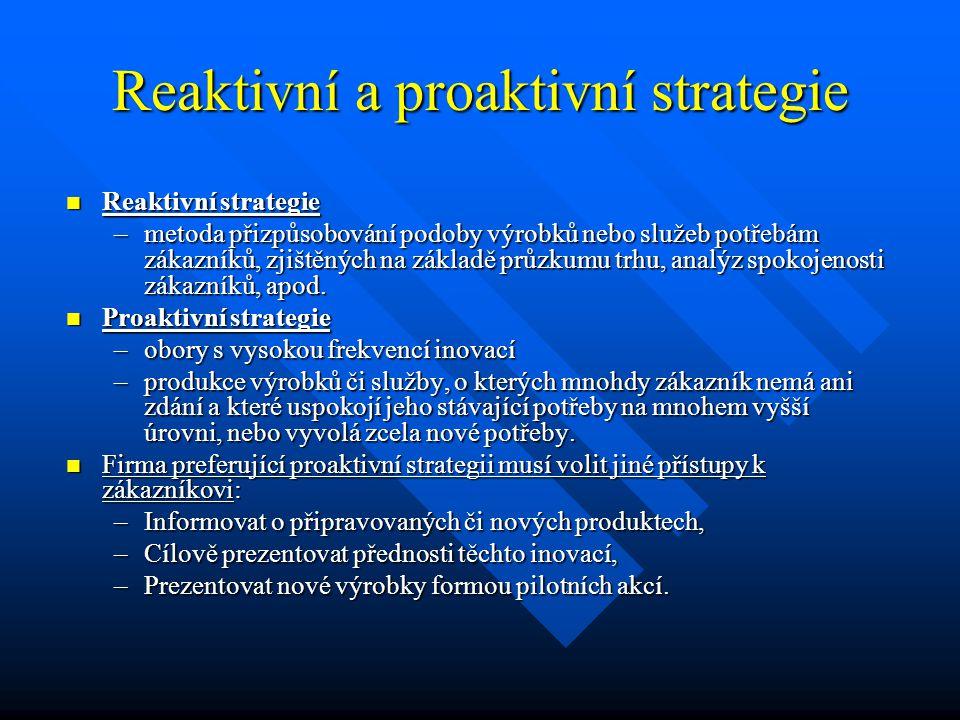 Reaktivní a proaktivní strategie Reaktivní strategie Reaktivní strategie –metoda přizpůsobování podoby výrobků nebo služeb potřebám zákazníků, zjištěn