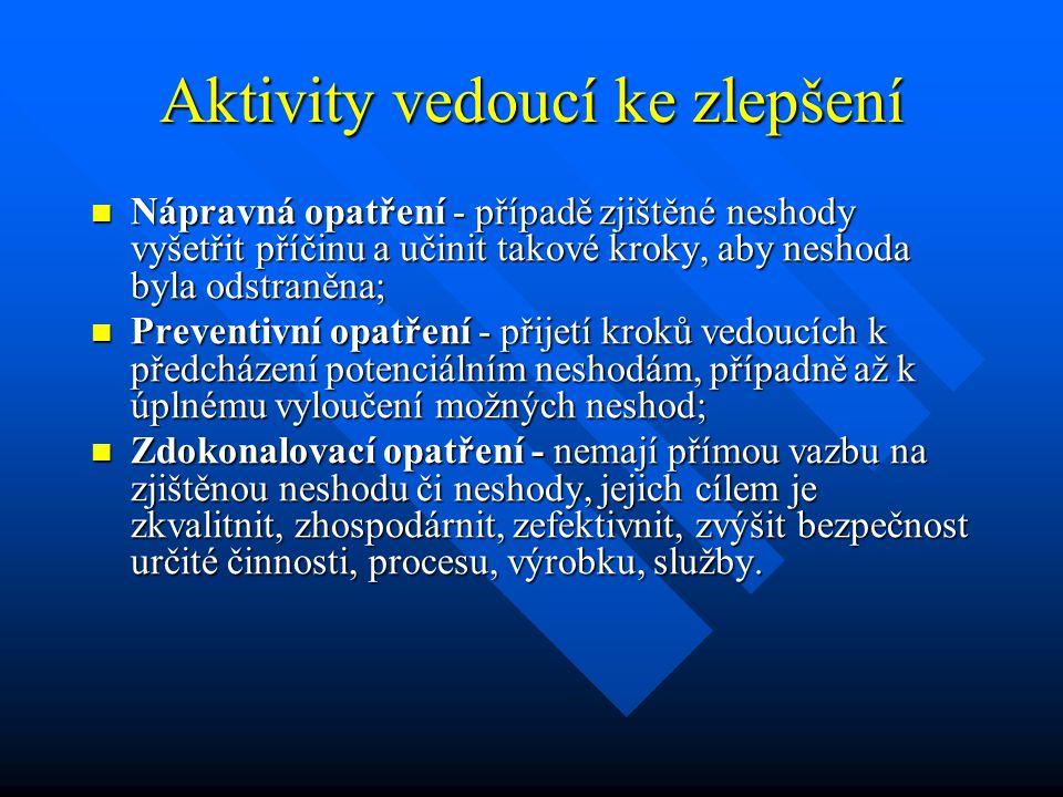 Aktivity vedoucí ke zlepšení Nápravná opatření - případě zjištěné neshody vyšetřit příčinu a učinit takové kroky, aby neshoda byla odstraněna; Nápravn