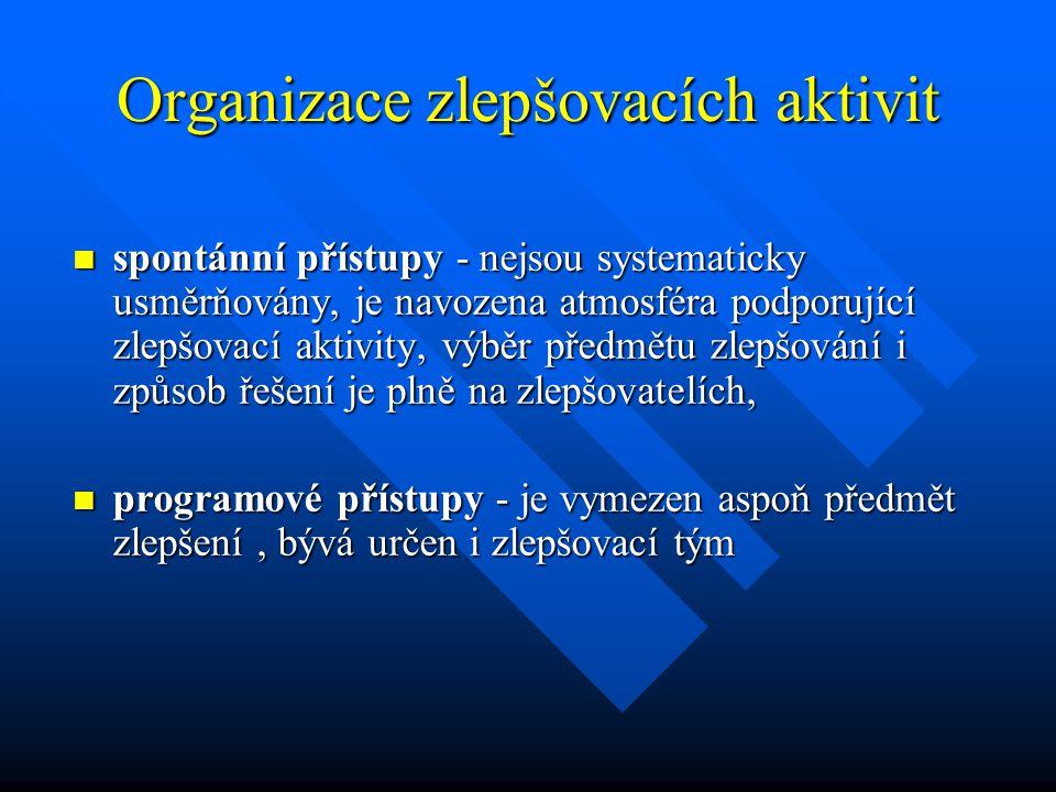 Organizace zlepšovacích aktivit spontánní přístupy - nejsou systematicky usměrňovány, je navozena atmosféra podporující zlepšovací aktivity, výběr pře