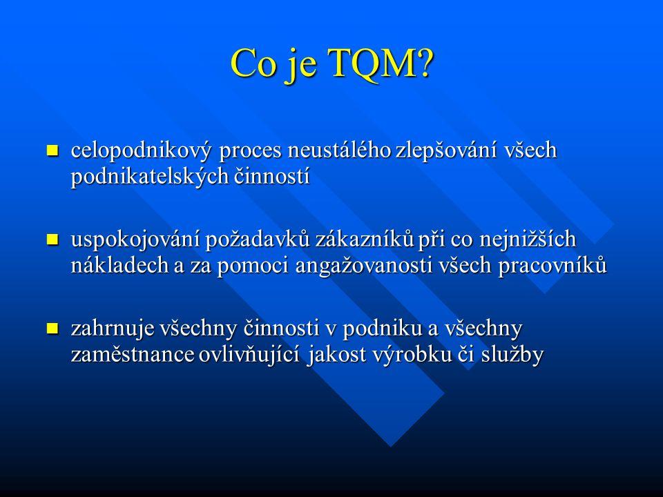 Co je TQM? celopodnikový proces neustálého zlepšování všech podnikatelských činností celopodnikový proces neustálého zlepšování všech podnikatelských