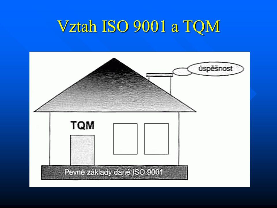Vztah ISO 9001 a TQM