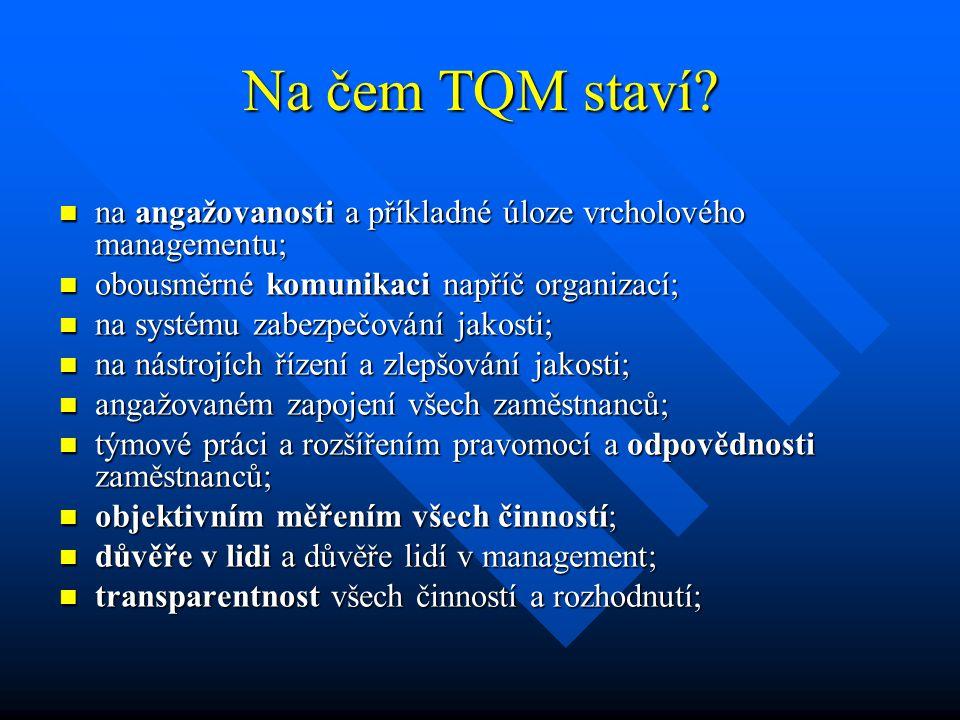 Na čem TQM staví? na angažovanosti a příkladné úloze vrcholového managementu; na angažovanosti a příkladné úloze vrcholového managementu; obousměrné k