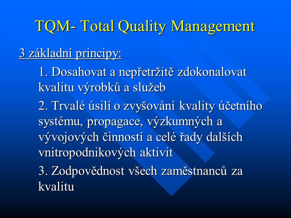 TQM- Total Quality Management 3 základní principy: 1. Dosahovat a nepřetržitě zdokonalovat kvalitu výrobků a služeb 2. Trvalé úsilí o zvyšování kvalit
