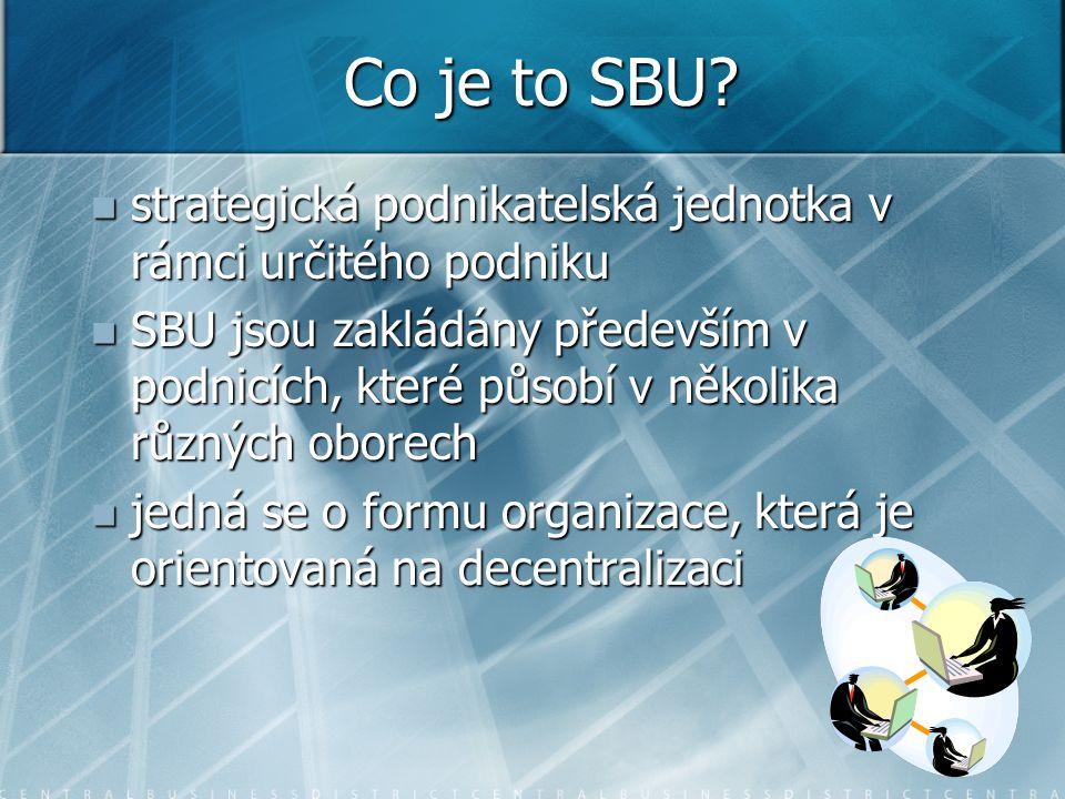 Co je to SBU.
